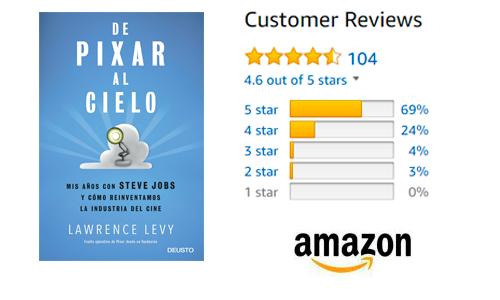 Montajes Amazon_De Pixar al cielo_Pixar
