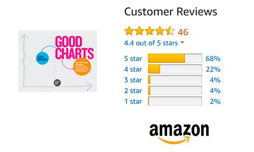 The Good Chart_amazon